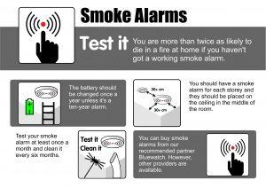 Smoke Detector Infographic