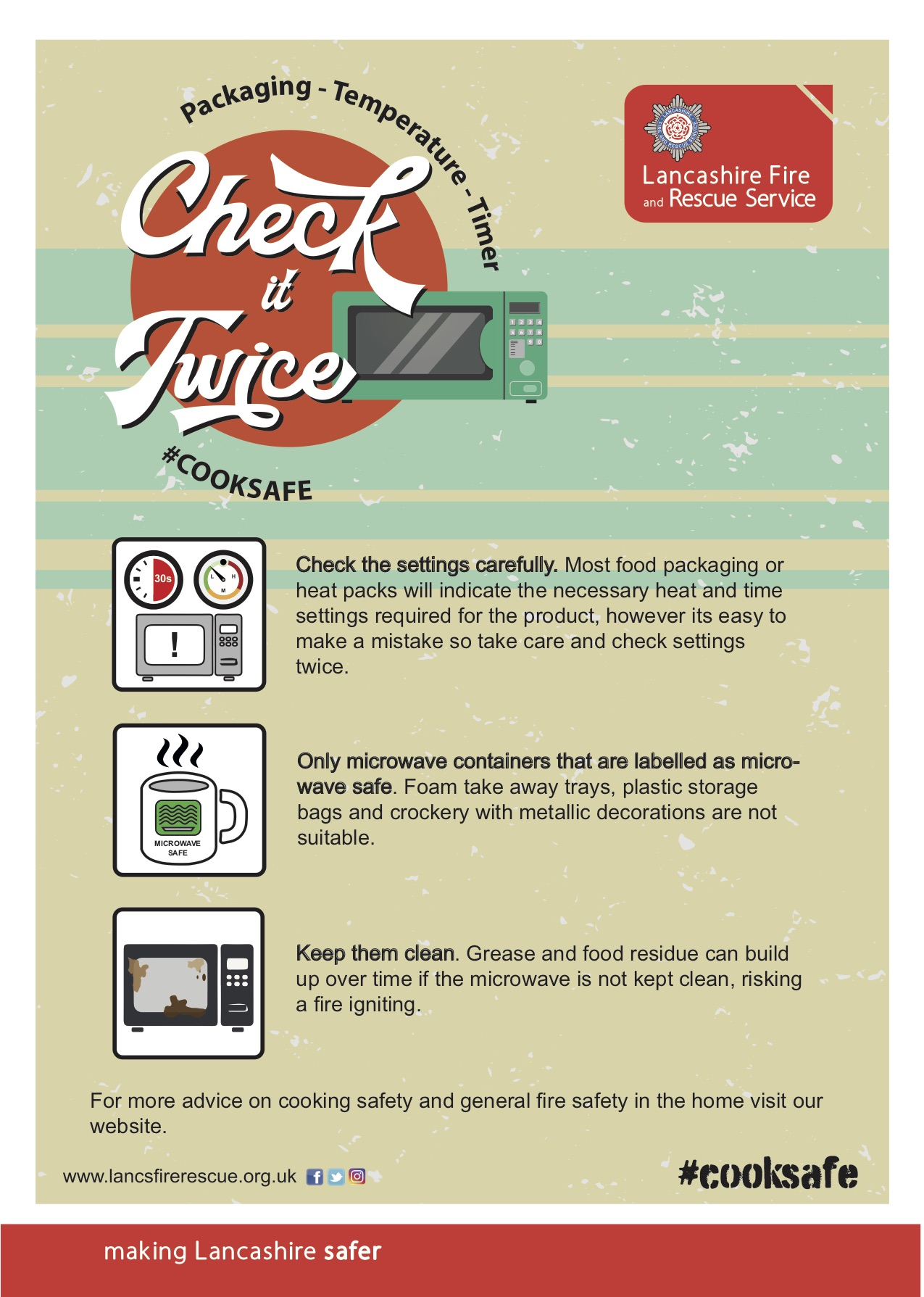 Check it twice microwave safety advice