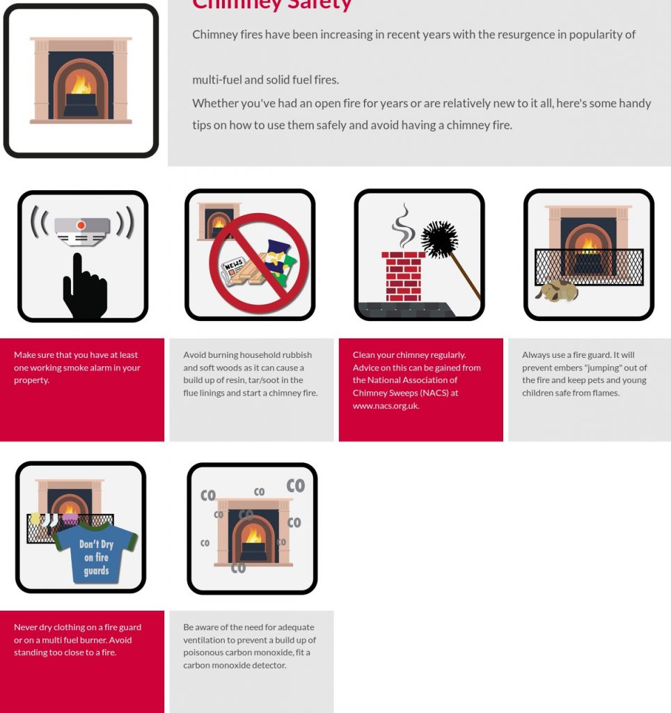 chimney fire safety advice graphic