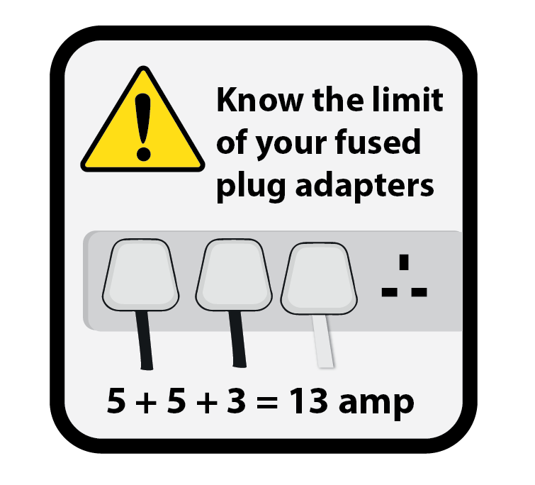 Electrical adapter limits icon