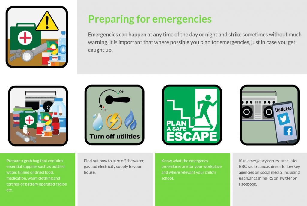 Preparing for emergencies infographic picture