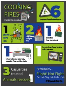Cooking Fire Infographic