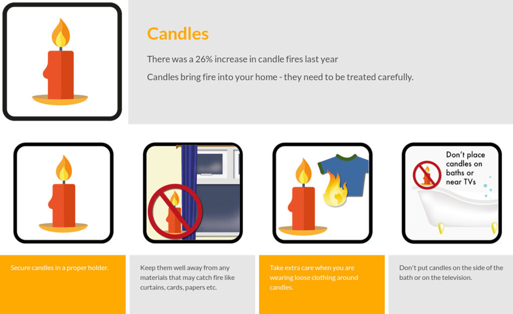 Candle Safety - candles bring fire into your home, so they need to be treated carefully. Secure them in a proper holder, keep them well away from any flammable materials like curtains, books, materials etc. Take extra care wearing loose clothing around candles as you might not notice straight away if the garment has caught fire and never use candles on the side of plastic baths or televisions.
