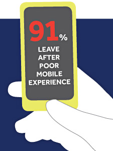 91_percent_leave_poor_experience