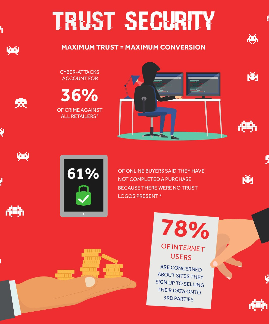 World Of Security Infographic 1