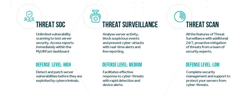 Threat Vision